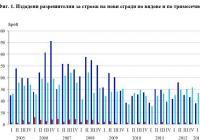 Графика НСИ