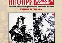 Изложбата е първата по рода си в България и показва на едно място две от най-популярните и обичани приложни изкуства в Япония – картини от ръчно изрязана хартия кири-е и декоративни топки от конци темари.